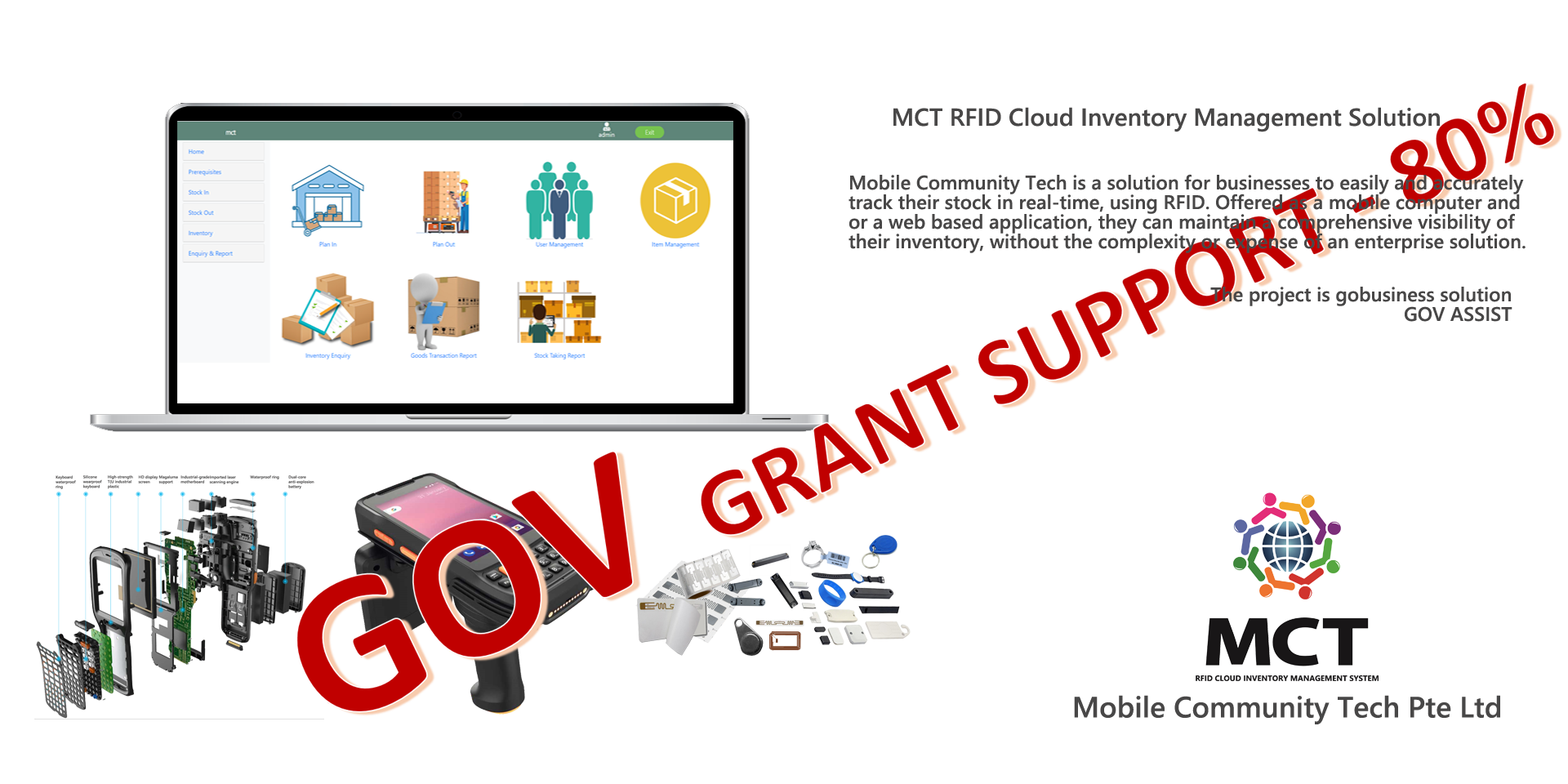 RFID Solution with Grant
